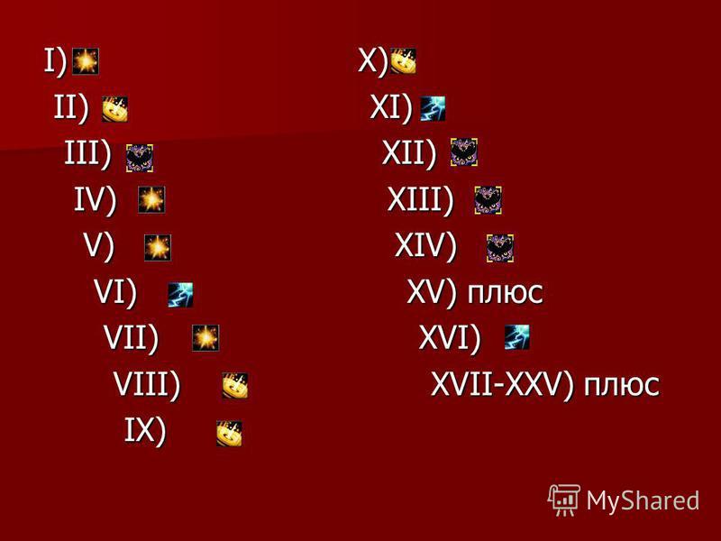 I) X) II) XI) II) XI) III) XII) III) XII) IV) XIII) IV) XIII) V) XIV) V) XIV) VI) XV) плюс VI) XV) плюс VII) XVI) VII) XVI) VIII) XVII-XXV) плюс VIII) XVII-XXV) плюс IX) IX)