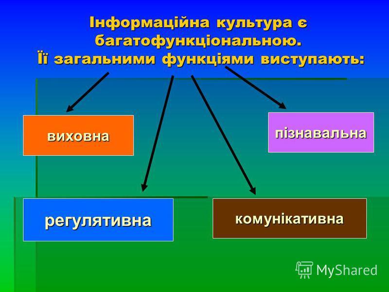 Інформаційна культура є багатофункціональною. Її загальними функціями виступають: регулятивна пізнавальна комунікативна виховна