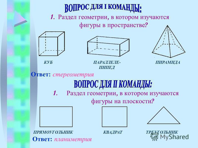 1. Раздел геометрии, в котором изучаются фигуры в пространстве ? КУБ ПАРАЛЛЕЛЕ- ПИРАМИДА ПИПЕД Ответ: стереометрия 1. Раздел геометрии, в котором изучаются фигуры на плоскости ? ПРЯМОУГОЛЬНИК КВАДРАТ ТРЕУГОЛЬНИК Ответ: планиметрия