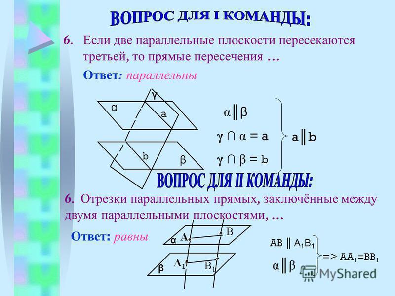 6. Если две параллельные плоскости пересекаются третьей, то прямые пересечения … Ответ : параллельны β α γ a b αβ γ α = a γ β = b a b 6. Отрезки параллельных прямых, заключённые между двумя параллельными плоскостями, … Ответ : равны А В α А1 А1 В1В1