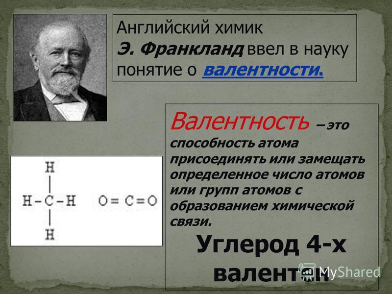 Английский химик Э. Франкланд ввел в науку понятие о валентности. Валентность – это способность атома присоединять или замещать определенное число атомов или групп атомов с образованием химической связи. Углерод 4-х валентен