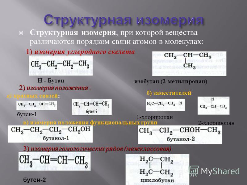 Структурная изомерия, при которой вещества различаются порядком связи атомов в молекулах : 1) изомерия углеродного скелета Н - Бутан изобутан (2-метилпропан) 2) изомерия положения 2) изомерия положения : а) кратных связей: бутен-1 б) заместителей 1-х