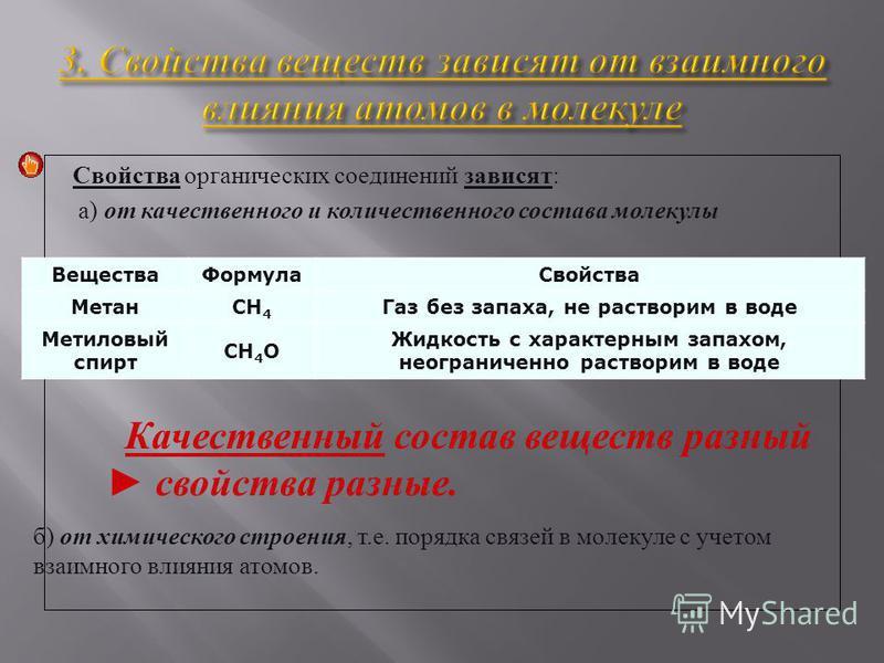 Свойства органических соединений зависят : а ) от качественного и количественного состава молекулы Качественный состав веществ разный свойства разные. Вещества ФормулаСвойства МетанСН 4 Газ без запаха, не растворим в воде Метиловый спирт СН 4 О Жидко