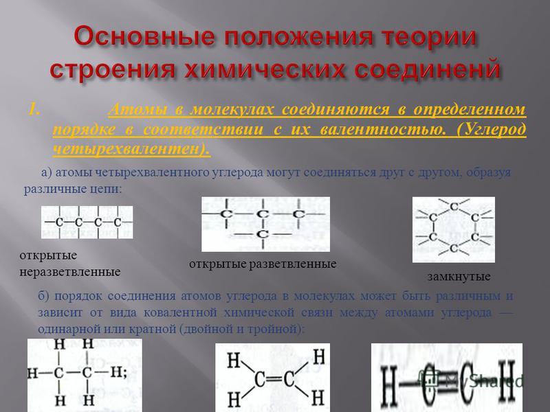 1. Атомы в молекулах соединяются в определенном порядке в соответствии с их валентностью. ( Углерод четырехвалентен ). открытые разветвленные а) атомы четырехвалентного углерода могут соединяться друг с другом, образуя различные цепи: открытые неразв