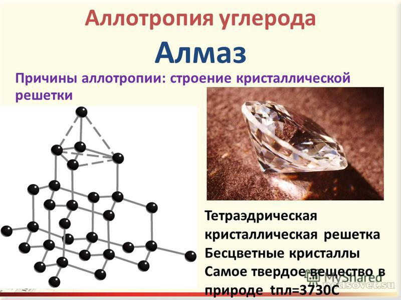 Аллотропия углерода Алмаз Причины аллотропии: строение кристаллической решетки Тетраэдрическая кристаллическая решетка Бесцветные кристаллы Самое твердое вещество в природе апл=3730C