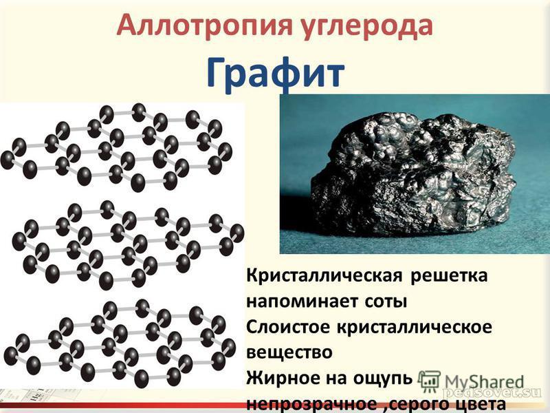 Аллотропия углерода Графит Кристаллическая решетка напоминает соты Слоистое кристаллическое вещество Жирное на ощупь непрозрачное,серого цвета