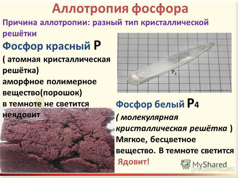 Аллотропия фосфора Причина аллотропии: разный тип кристаллической решётки Р4Р4 Фосфор красный P ( атомная кристаллическая решётка) аморфное полимерное вещество(порошок) в темноте не светится не ядовит Фосфор белый P 4 ( молекулярная кристаллическая р