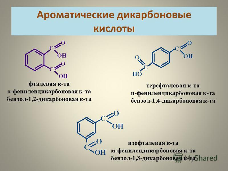 Ароматические дикарбоновые кислоты фталевая к-та о-фенилендикарбонновая к-та бензол-1,2-дикарбонновая к-та терефталевая к-та п-фенилендикарбонновая к-та бензол-1,4-дикарбонновая к-та изофталевая к-та м-фенилендикарбонновая к-та бензол-1,3-дикарбоннов
