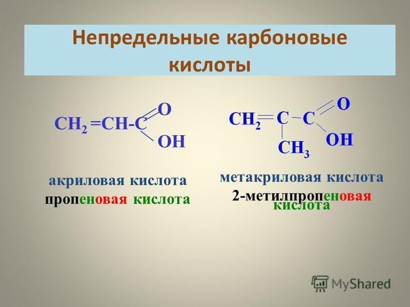 Непредельные карбоновые кислоты акрилновая кислота пропанновая кислота CH 2 =CH-C O OH метакрилновая кислота 2-метилпропанновая кислота