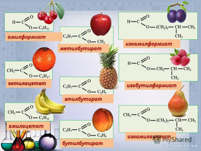 амилацетат этилбутират изоамилацетат изоамилформиат изобутил формиат бутилбутират октилацетат амилформиат метилбутират