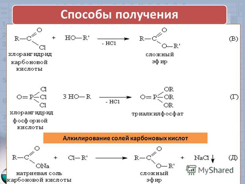 Способы получения Алкилирование солей карбоновых кислот