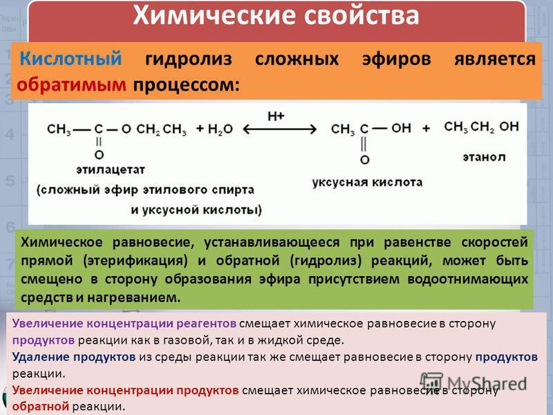 Химические свойства Кислотный гидролиз сложных эфиров является обратимым процессом: Химическое равновесие, устанавливающееся при равенстве скоростей прямой (этерификация) и обратной (гидролиз) реакций, может быть смещено в сторону образования эфира п