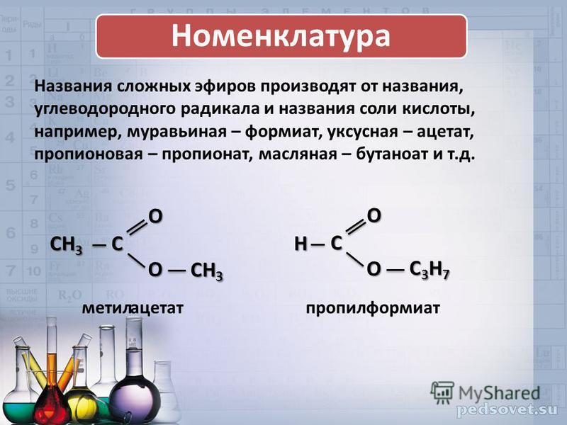 CH3 O CH 3 CO метил ацетат O H COC3H7 пропил формиат Названия сложных эфиров производят от названия, углеводородного радикала и названия соли кислоты, например, муравьиная – формиат, уксусная – ацетат, пропионовая – пропионат, масляная – бутаноат и