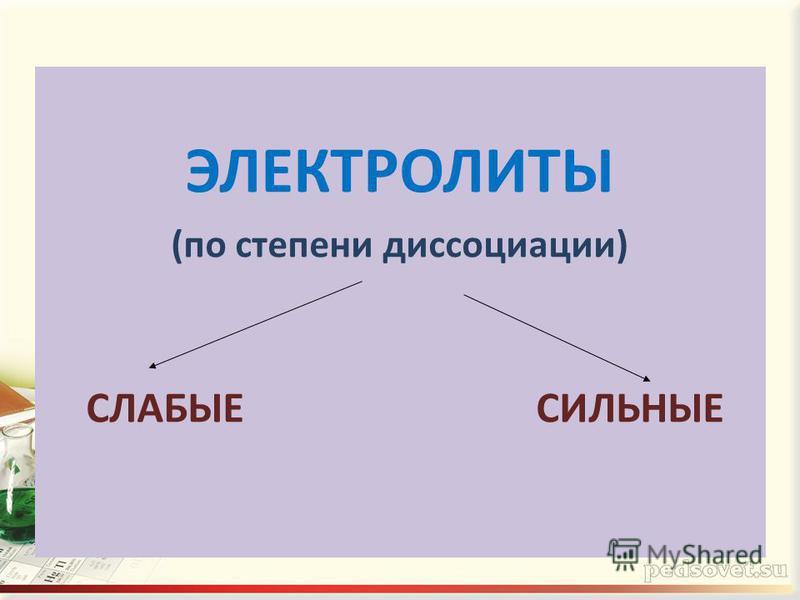 ЭЛЕКТРОЛИТЫ (по степени диссоциации) СЛАБЫЕ СИЛЬНЫЕ