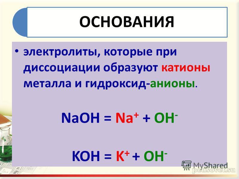 ОСНОВАНИЯ электролиты, которые при диссоциации образуют катионы металла и гидроксид-анионы. NaOH = Na + + OH - KOH = K + + OH -