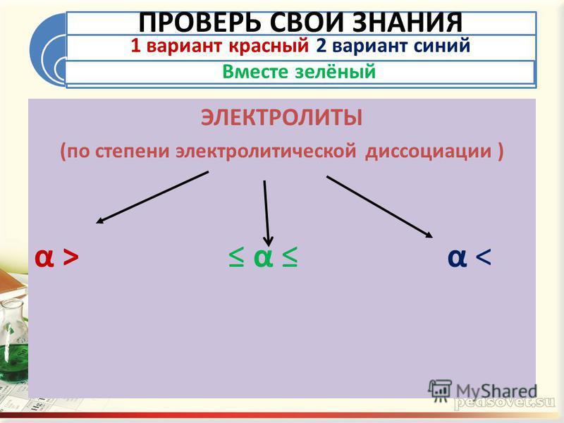 ПРОВЕРЬ СВОИ ЗНАНИЯ 1 вариант красный 2 вариант синий Вместе зелёный ЭЛЕКТРОЛИТЫ (по степени электролитической диссоциации ) α > α α <