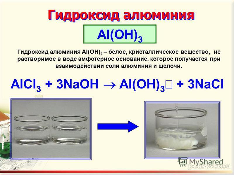 Гидроксид алюминия Al(OH) 3 AlCl 3 + 3NaOH Al(OH) 3 + 3NaCl Гидроксид алюминия Al(OН) 3 – белое, кристаллическое вещество, не растворимое в воде амфотерное основание, которое получается при взаимодействии соли алюминия и щелочи.