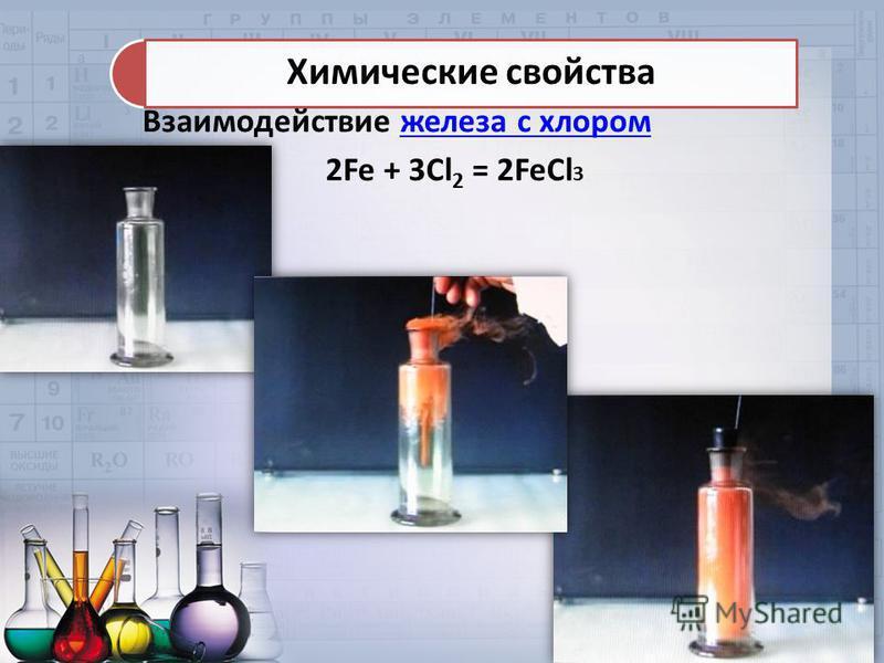 Химические свойства Взаимодействие железа с хлором железа с хлором 2Fe + 3Cl 2 = 2FeCl 3