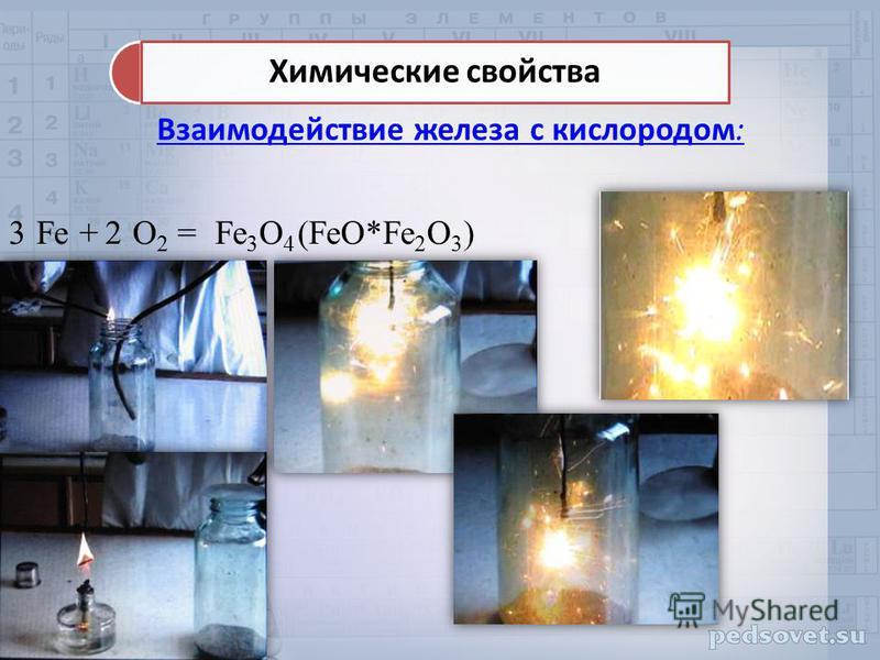 Химические свойства Взаимодействие железа с кислородом: Fe + O 2 =Fe 3 O 4 (FeO*Fe 2 O 3 )32