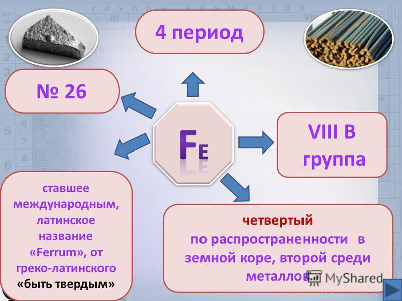 26 4 период четвертый по распространенности в земной коре, второй среди металлов VIII В группа ставшее международным, латинское название «Ferrum», от греко-латинского «быть твердым»