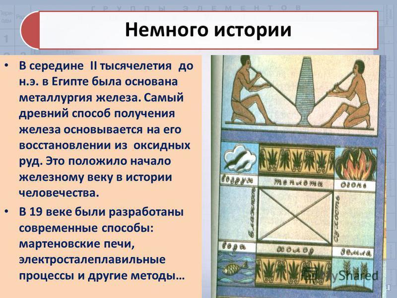 Немного истории В середине II тысячелетия до н.э. в Египте была основана металлургия железа. Самый древний способ получения железа основывается на его восстановлении из оксидных руд. Это положило начало железному веку в истории человечества. В 19 век