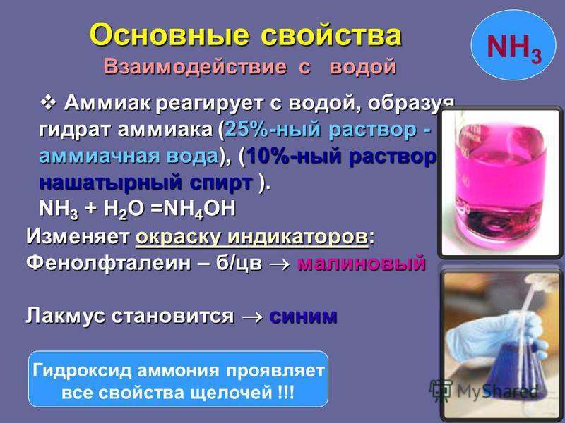 Аммиак реагирует с водой, образуя гидрат аммиака (25%-ный раствор - аммиачная вода), (10%-ный раствор – нашатырный спирт ). Аммиак реагирует с водой, образуя гидрат аммиака (25%-ный раствор - аммиачная вода), (10%-ный раствор – нашатырный спирт ). NH