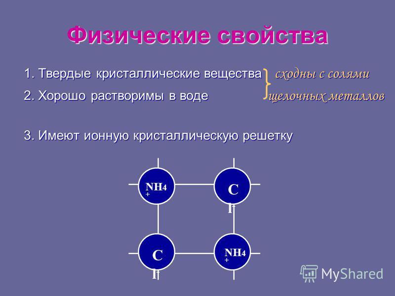 Физические свойства 1. Твердые кристаллические вещества сходны с солями 2. Хорошо растворимы в воде щелочных металлов 3. Имеют ионную кристаллическую решетку Cl-Cl- NH 4 + Cl-Cl-