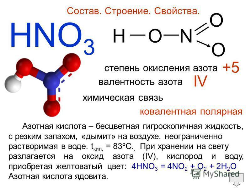 HNO 3 Состав. Строение. Свойства. HON O O степень окисления азота валентность азота +5 IV химическая связь ковалентная полярная Азотная кислота – бесцветная гигроскопичная жидкость, c резким запахом, «дымит» на воздухе, неограниченно растворимая в во