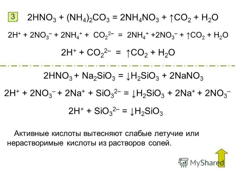 3 2HNO 3 + (NH 4 ) 2 CO 3 = 2NH 4 NO 3 + CO 2 + H 2 O 2H + + 2NO 3 – + 2NH 4 + + CO 2 2– = 2NH 4 + +2NO 3 – + CO 2 + H 2 O 2H + + CO 2 2– = CO 2 + H 2 O 2HNO 3 + Na 2 SiO 3 = H 2 SiO 3 + 2NaNO 3 2H + + 2NO 3 – + 2Na + + SiO 3 2– = H 2 SiO 3 + 2Na + +