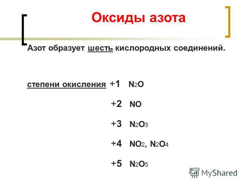 Оксиды азота Азот образует шесть кислородных соединений. степени окисления +1 N 2 O +2 NO +3 N 2 O 3 +4 NO 2, N 2 O 4 +5 N 2 O 5