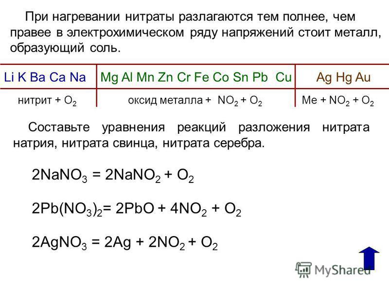 При нагревании нитраты разлагаются тем полнее, чем правее в электрохимическом ряду напряжений стоит металл, образующий соль. Li K Ba Ca Na Mg Al Mn Zn Cr Fe Co Sn Pb Cu Ag Hg Au нитрит + О 2 оксид металла + NO 2 + O 2 Ме + NO 2 + O 2 Составьте уравне