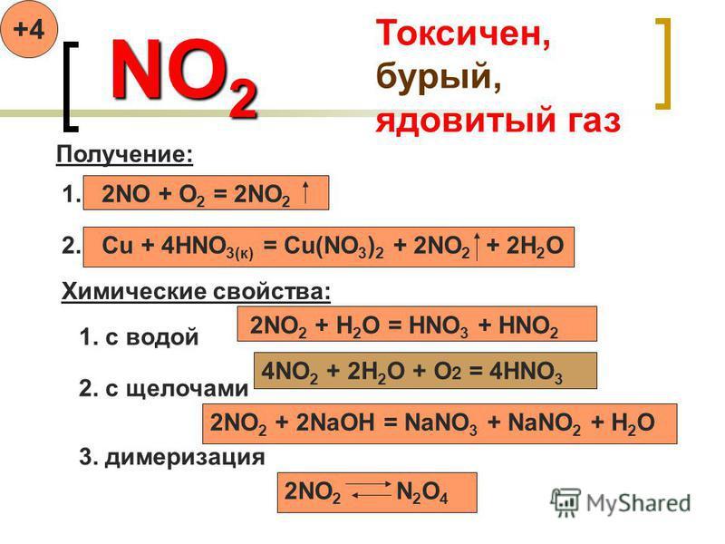 NO 2 +4+4 Получение: 1. 2NO + O 2 = 2NO 2 2. Cu + 4HNO 3(к) = Cu(NO 3 ) 2 + 2NO 2 + 2H 2 O Химические свойства: 1. с водой 2NO 2 + H 2 O = HNO 3 + HNO 2 2. с щелочами 2NO 2 + 2NaOH = NaNO 3 + NaNO 2 + H 2 O 3. димеризация 2NO 2 N 2 O 4 Токсичен, буры