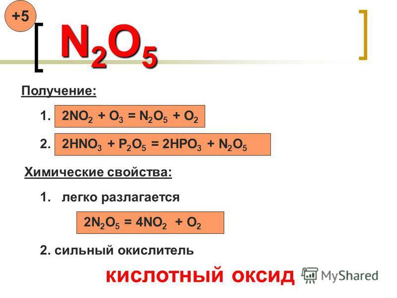 N2O5N2O5N2O5N2O5 +5+5 Получение: 1. 2NO 2 + O 3 = N 2 O 5 + O 2 2. 2HNO 3 + P 2 O 5 = 2HPO 3 + N 2 O 5 Химические свойства: 1. легко разлагается 2N 2 O 5 = 4NO 2 + O 2 2. сильный окислитель кислотный оксид