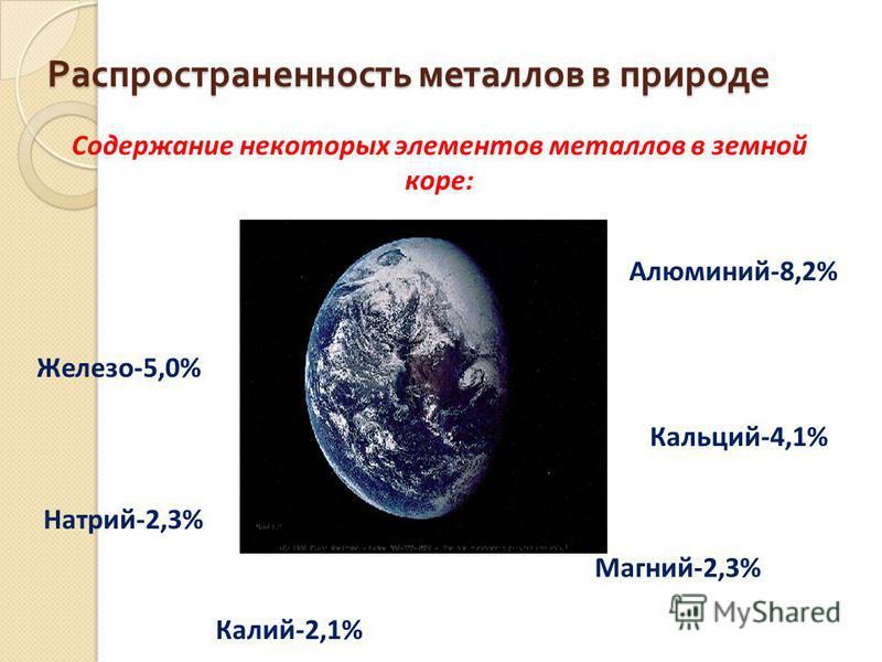 Распространенность металлов в природе Содержание некоторых элементов металлов в земной коре: Алюминий-8,2% Железо-5,0% Кальций-4,1% Натрий-2,3% Магний-2,3% Калий-2,1%