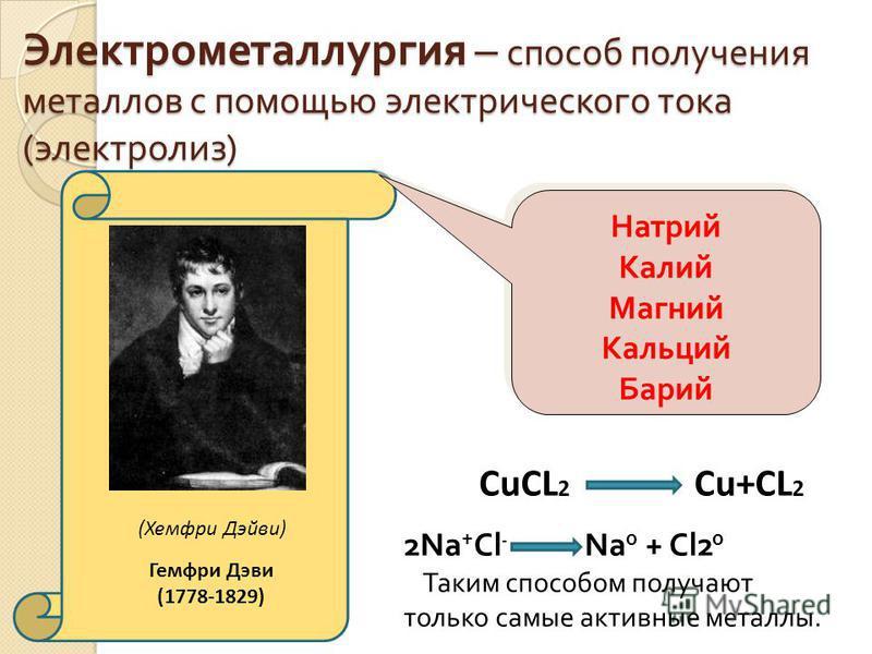 Электрометаллургия – способ получения металлов с помощью электрического тока ( электролиз ) Натрий Калий Магний Кальций Барий Натрий Калий Магний Кальций Барий (Хемфри Дэйви) Гемфри Дэви (1778-1829) CuCL 2 Cu+CL 2 2Na + Cl - Na 0 + Cl2 0 Таким способ