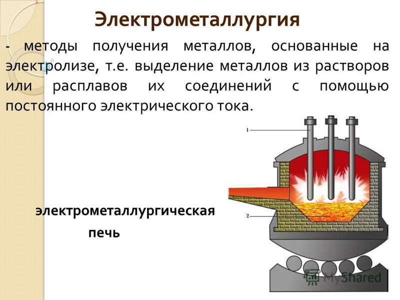 . Электрометаллургия - методы получения металлов, основанные на электролизе, т. е. выделение металлов из растворов или расплавов их соединений с помощью постоянного электрического тока. электрометаллургическая печь