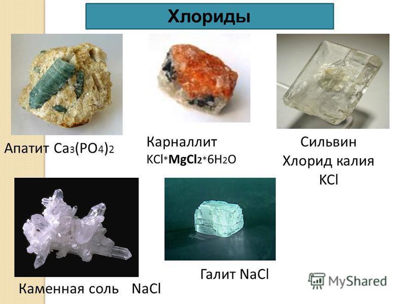 Хлориды Каменная соль NaCl Карналлит KCl * MgCl 2* 6H 2 O Апатит Ca 3 (PO 4 ) 2 Сильвин Хлорид калия KCl Галит NaCl