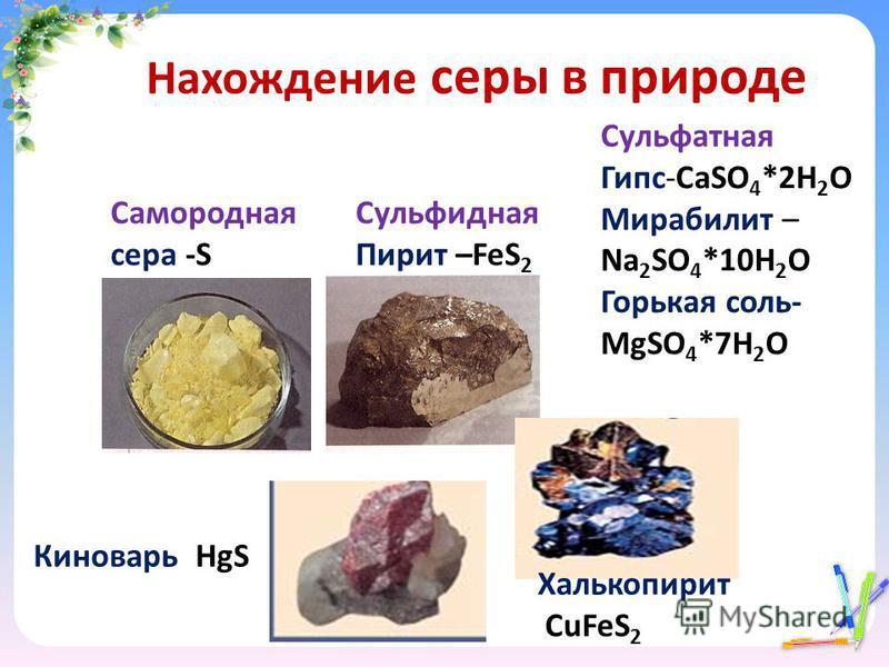 Нахождение серы в природе Самородная сера -S Сульфидная Пирит –FeS 2 Сульфатная Гипс-СаSO 4 *2H 2 O Мирабилит – Na 2 SO 4 *10H 2 O Горькая соль- MgSO 4 *7H 2 O Киноварь HgS Халькопирит CuFeS 2