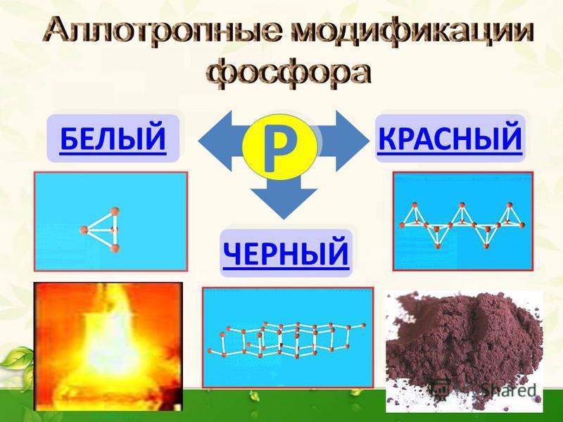 период III группа VАVА валентных электронов 5 степени окисления -3, +3, +5 высший оксид Р2О5Р2О5 водородное соединение РН 3 1 s 2 2s 2 2p 6 3s 2 3p 3