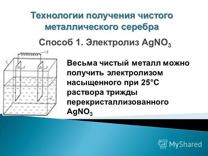 Способ 1. Электролиз AgNO 3 Весьма чистый металл можно получить электролизом насыщенного при 25°С раствора трижды перекристаллизованного AgNO 3