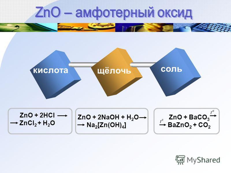 кислота щёлочь соль ZnO + 2NaOH + H 2 O Na 2 [Zn(OH) 4 ] ZnO + 2HCl ZnCl 2 + H 2 O ZnO + BaCO 3 BaZnO 2 + CO 2