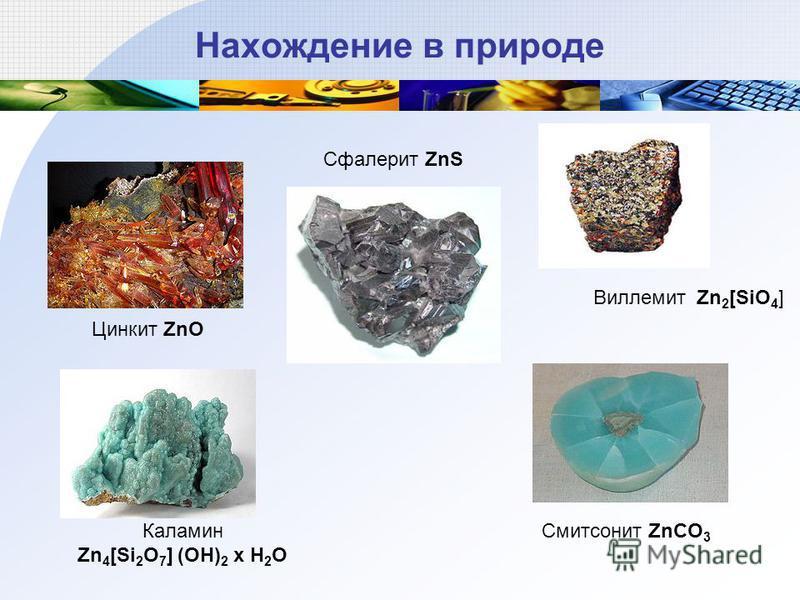 Цинкит ZnO Сфалерит ZnS ВиллемитZn 2 [SiO 4 ] Каламин Zn 4 [Si 2 O 7 ] (OH) 2 x H 2 O Смитсонит ZnCO 3 Нахождение в природе