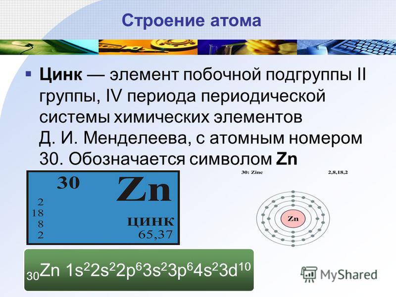 Строение атома Цинк элемент побочной подгруппы II группы, IV периода периодической системы химических элементов Д. И. Менделеева, с атомным номером 30. Обозначается символом Zn 30 Zn 1s 2 2s 2 2p 6 3s 2 3p 6 4s 2 3d 10