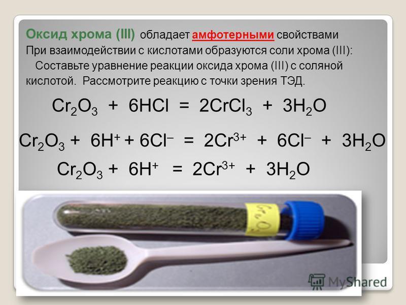 Оксид хрома (III) обладает амфотерными свойствами При взаимодействии с кислотами образуются соли хрома (III): Составьте уравнение реакции оксида хрома (III) с соляной кислотой. Рассмотрите реакцию с точки зрения ТЭД. Cr 2 O 3 + 6HCl = 2CrCl 3 + 3H 2