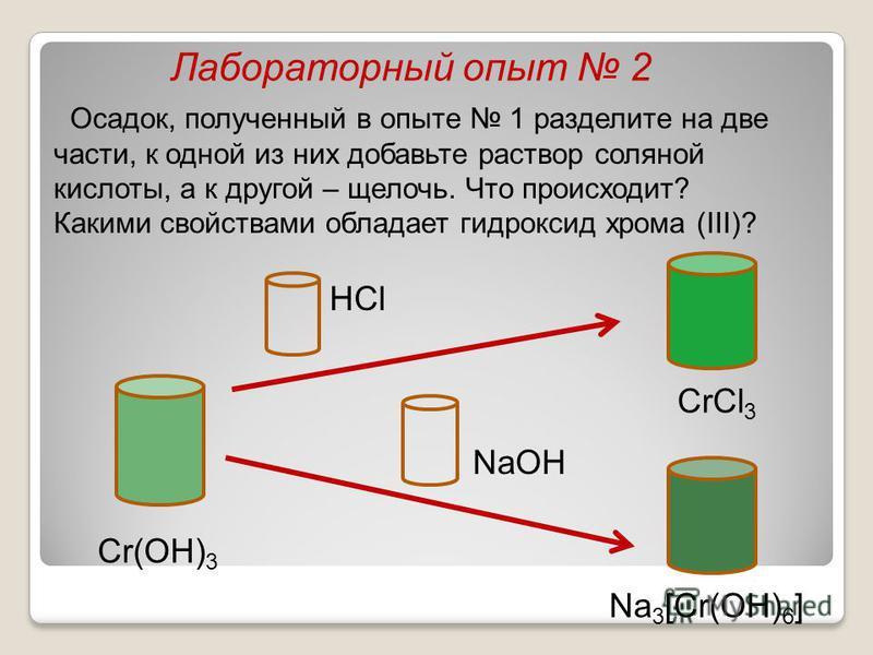 Лабораторный опыт 2 Осадок, полученный в опыте 1 разделите на две части, к одной из них добавьте раствор соляной кислоты, а к другой – щелочь. Что происходит? Какими свойствами обладает гидроксид хрома (III)? Cr(OH) 3 CrCl 3 Na 3 [Cr(OH) 6 ] NaOH HCl