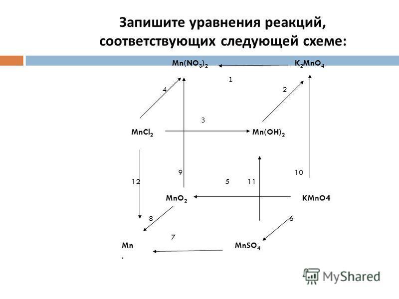 Запишите уравнения реакций, соответствующих следующей схеме : Mn(NO 3 ) 2 K 2 MnO 4 1 4 2 3 MnCl 2 Mn(OH) 2 9 10 5 MnO 2 KMnO4 12 11 8 6 7 Mn MnSO 4.