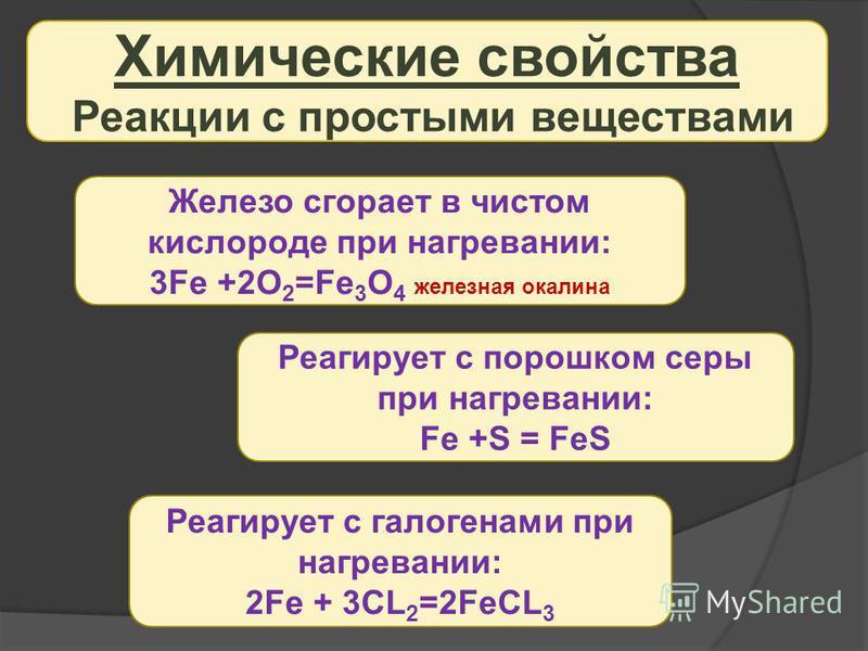 Физические свойства железа серебристо -серый тугоплавкий (Тпл.=1535 0 ) Тяжелый (плотность=7,8 г\см 3 ) ковкий При температуре ниже 770 0 С железо обладает ферромагнитными свойствами (оно легко намагничивается, и из него можно изготовить магнит). Выш