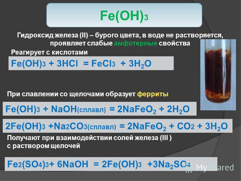 Fe 2 O 3 Оксид железа (III) – красно-бурого цвета, проявляет слабые амфотерные свойства Реагирует с кислотами Fe 2 O 3 + 6HCl = 2FeCl 3 + 3H 2 O При славлении с щелочами образует ферриты Соединения железа (III) Получают при термическом разложении гид