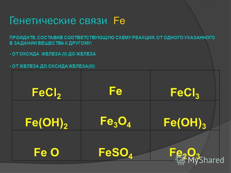 Выберите и запишите цифры только тех свойств, которые не относятся к физическим свойствам железа: 1. Серебристо-белый металл 2. Металлический блеск 3. Самый твёрдый металл 4. Tемпература плавления +1539 о С 5. Пластичный 6. Легко режется ножом 7. Про