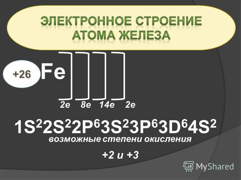 26 4- ый период четвертый по распространенности в земной коре, второй среди металлов 8 групп побочная подгруппа ставшее международным, латинское название «Ferrum», от греко- латинского «быть твердым»